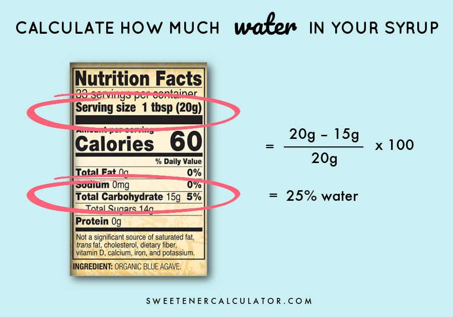 When substitute syrups for sugar, how to calculate the overall liquid to reduce in the original recipe?