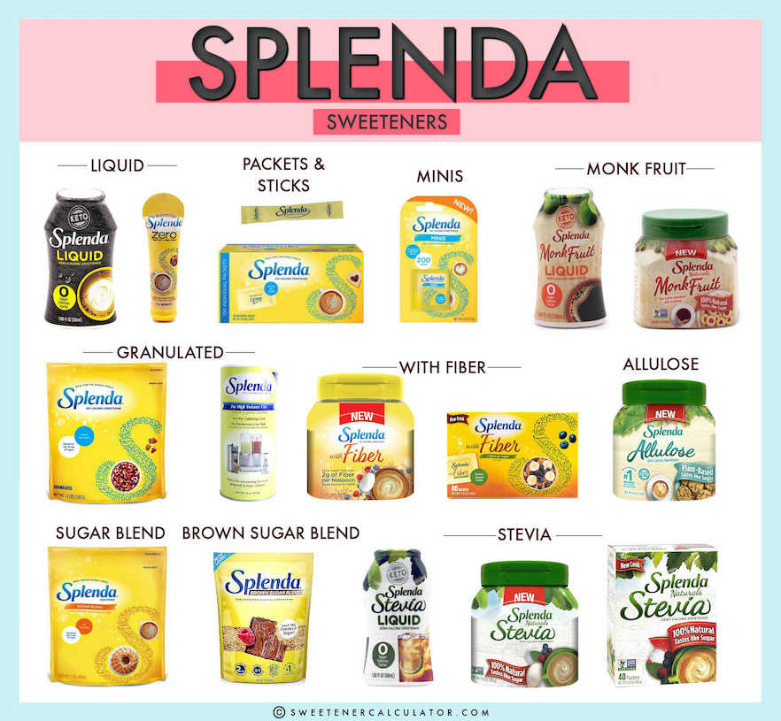 The Splenda brand includes over 10 products, not just the well-known yellow packets made up of Sucralose— called Splenda Individual Packets. Splenda sells 5 lines of products: the original, liquid, stevia, monk fruit, and more recently, allulose.