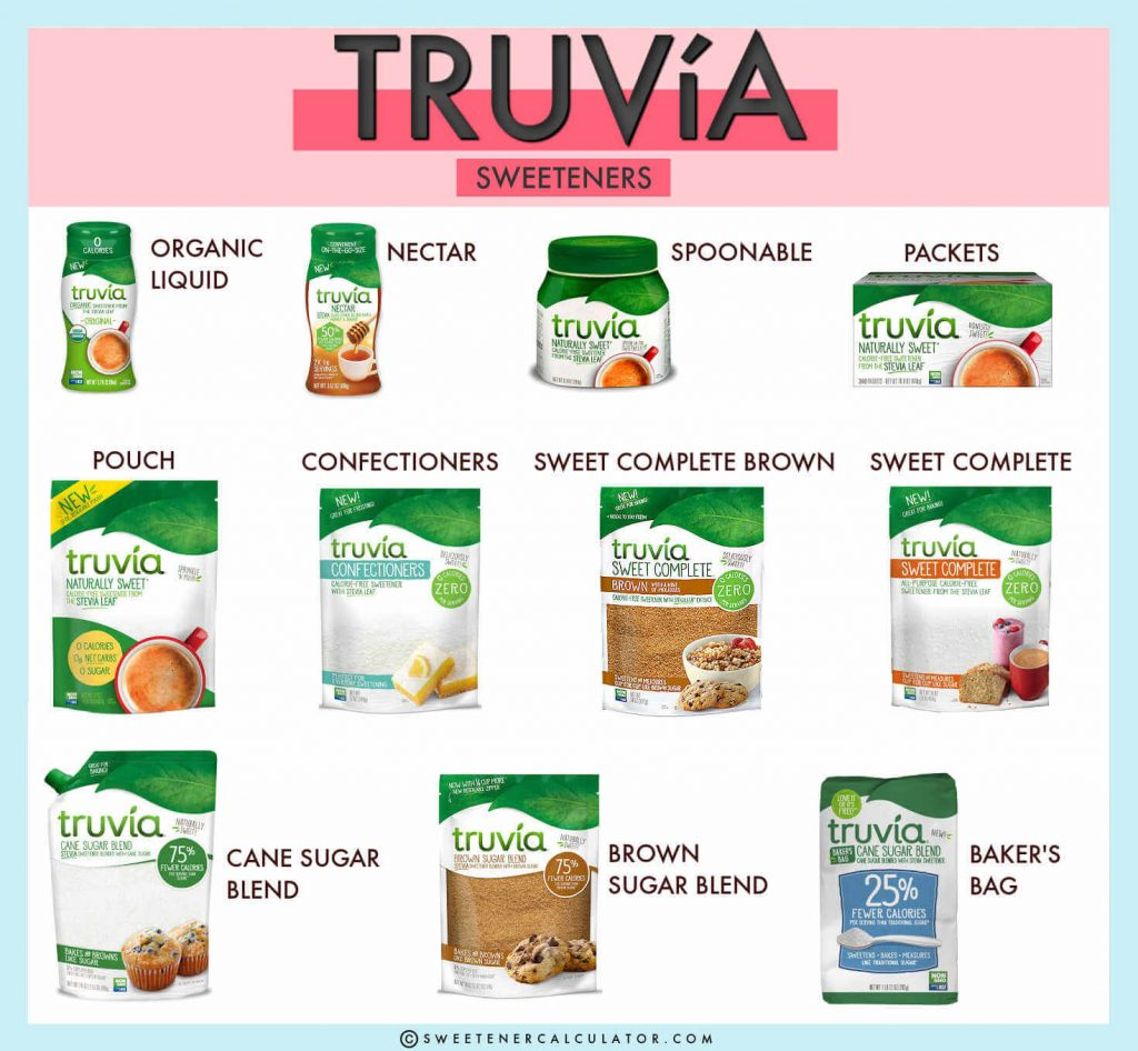 How much Truvía sweetener do I substitute for sugar?