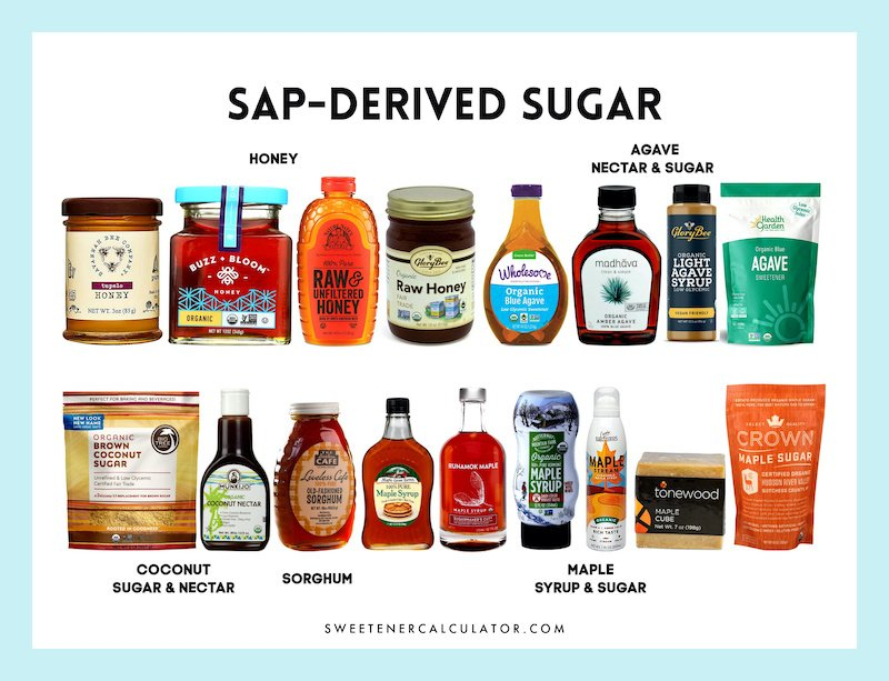 sugars and syrups made from plants sap and nectars