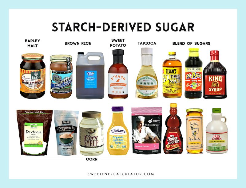 sugars and syrups produced by breaking down starches— from corn, brown rice, barley, or tapioca