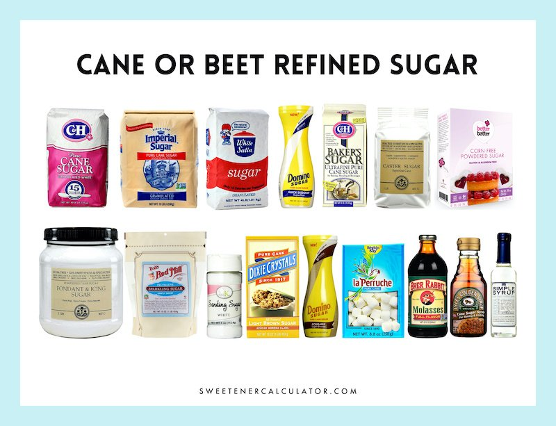 refined sugars and syrups made from sugarcane and sugar beet